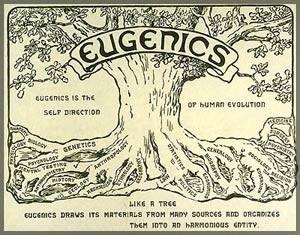 Евгеника в современных экологических течениях