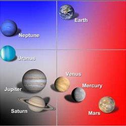 Ce ne spune culoarea planetei