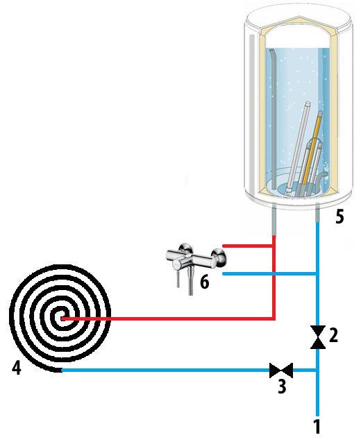 Сделать своими руками водонагреватель электрический