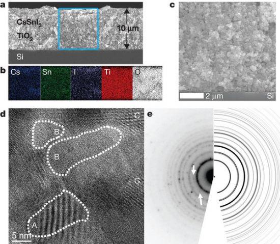 Создан недорогой и эффективный наноматериал для солнечных элементов