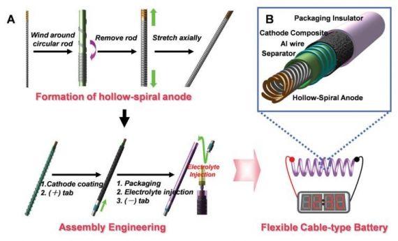 Аккумулятор – кабель от LG