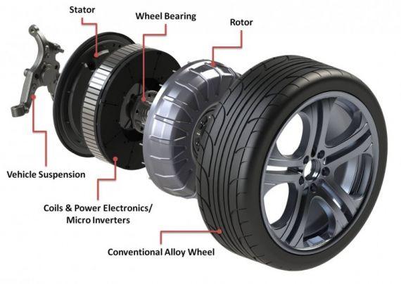 Мотор-колесо Protean Electric. Бензиновые двигатели больше не нужны (+Видео)