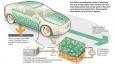 Volvo представляет революционную технологию хранения электрической энергии