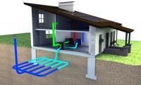 Закопанная в землю труба позволяет экономить на обогреве и охлаждении дома