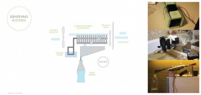 Fontus: бутылка которая сама добывает воду