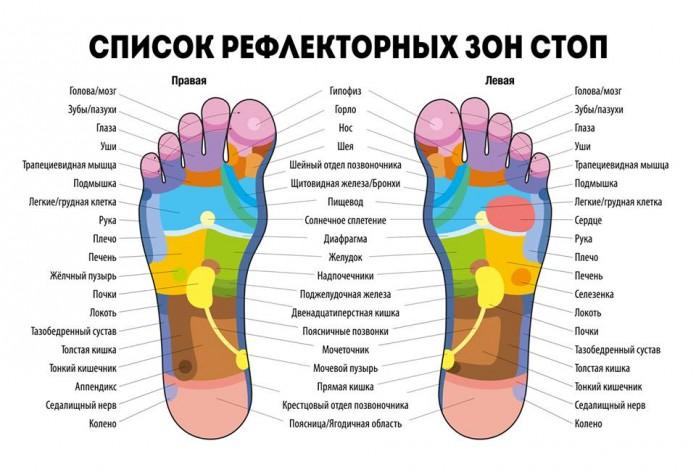 Вот почему я массирую ноги каждую ночь перед сном