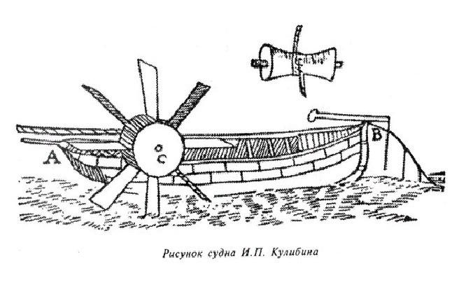 За какие нестандартные изобретения прославился Кулибин?