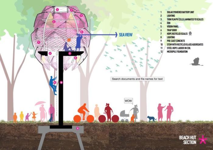 Cолнечные «деревья» для улучшения экологии и получения энергии (+Фото)