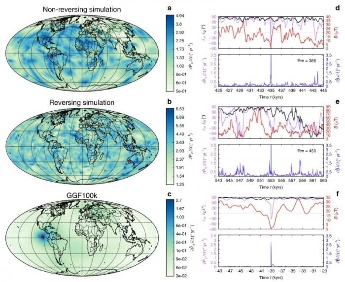 Что станет сигналом скорого переворота Земли? (+Видео)